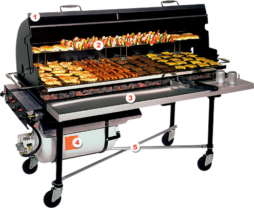 Grills  PORTA-GRILL® Grill Accessories | Caster Mounted Series | Belson ...
