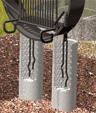 Tip Back Fire Ring Mount