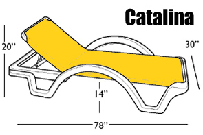 Dimensions for The Catalina Chaise Lounge