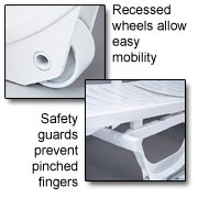 Recessed Wheels and Safety Guards